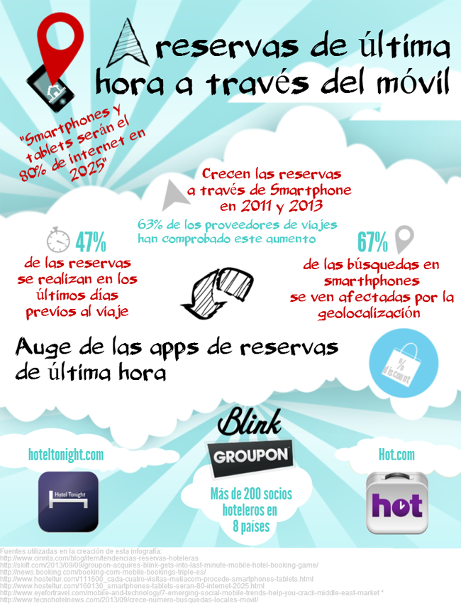infografia-reservas-app-moviles