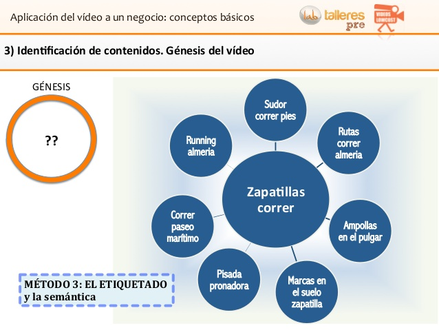 Video-marketing-venta-online2