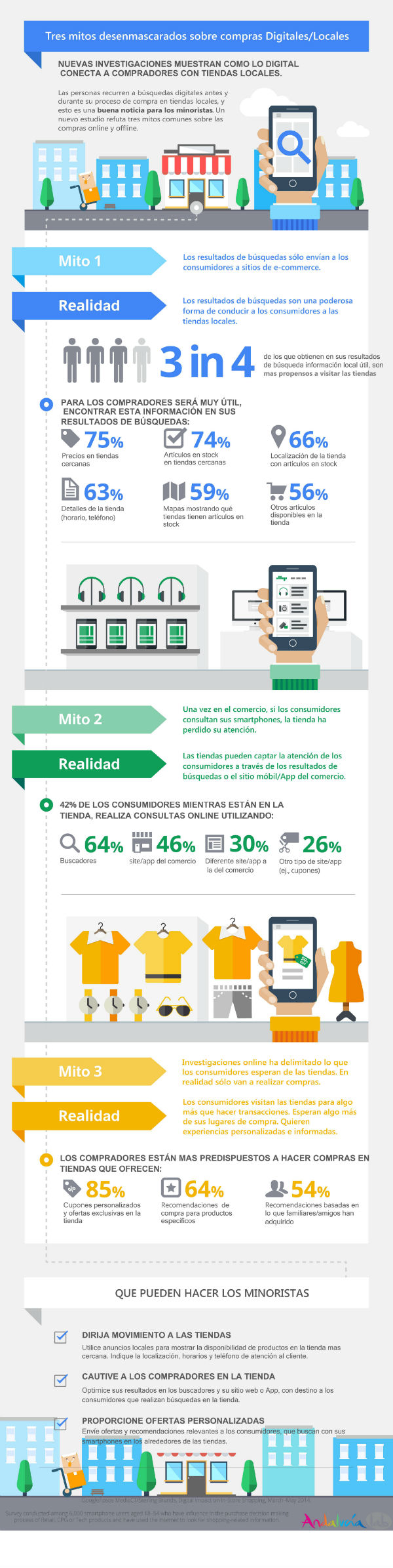 como-lo-digital-conecta-comercio-local-infografia
