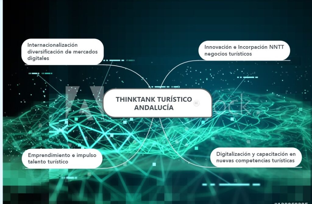 Think Tank en Turismo, cómo innovan y se transforman los destinos turísticos