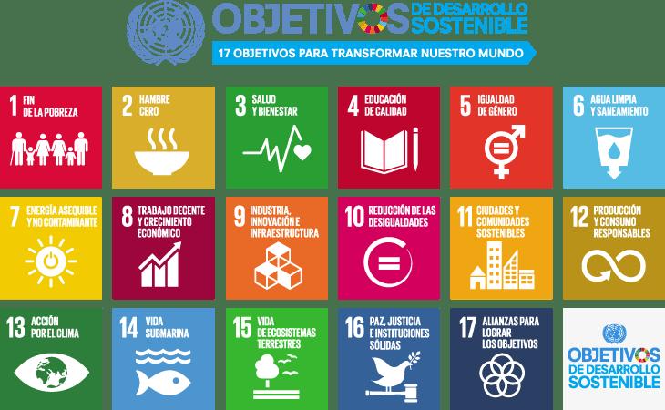 agenda 2030 Naciones Unidas