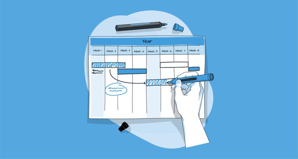 La planificación, vital para la estrategia de comunicación de tu destino o empresa.