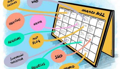 Planificación de la comunicación turística